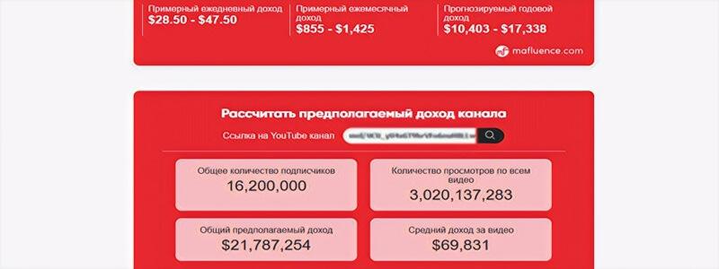 Что дает продвижение в Ютубе - Bosslike.ru